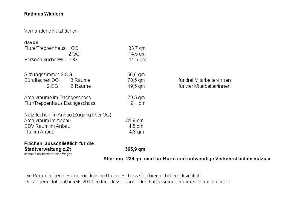 Rathaus Widdern Vorhandene Nutzflächen davon Flure/Treppenhaus OG 33,7 qm 2.OG 14,5 qm Personalküche/WC OG 11,5 qm Sitzungszimmer 2.OG 56,6 qm Büroflä