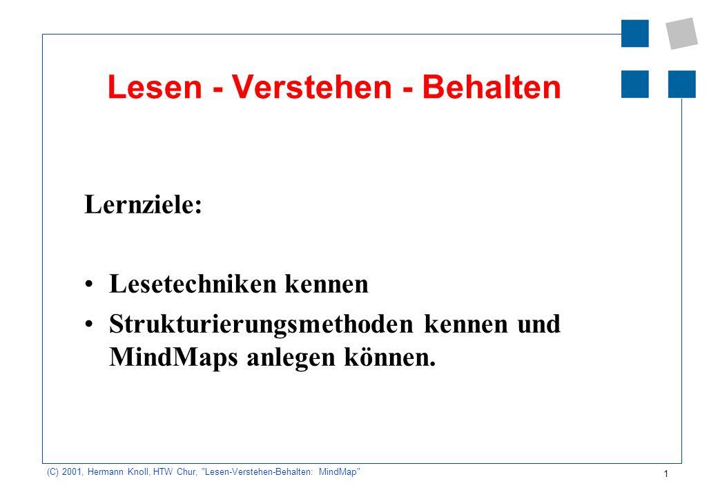 2 (C) 2001, Hermann Knoll, HTW Chur, Lesen-Verstehen-Behalten: MindMap Programm 10.15Lesen-Verstehen-Behalten Einführung in das Schnelllesen 10.50Verstehen-Verdichten-Strukturierte Darstellung: MindMap 11.10Aufgabe