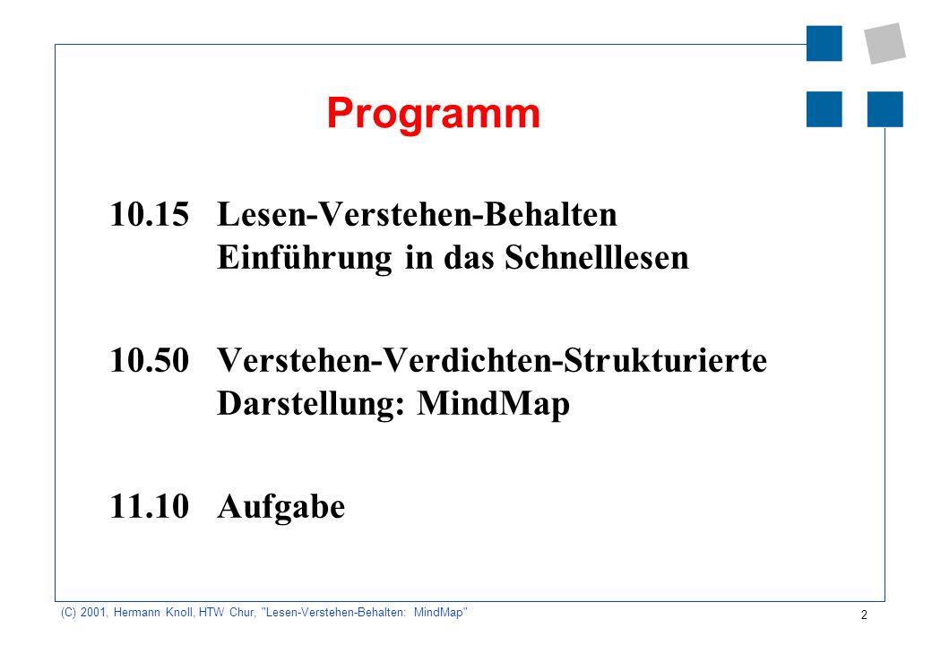 3 (C) 2001, Hermann Knoll, HTW Chur, Lesen-Verstehen-Behalten: MindMap Schnelllesen Lesen Sie den Text: Wenn Tür und Toaster miteinander kommunizieren zügig durch.