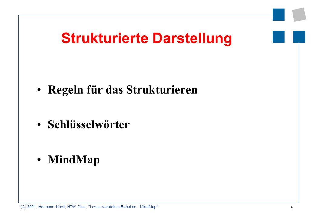 6 (C) 2001, Hermann Knoll, HTW Chur, Lesen-Verstehen-Behalten: MindMap Regeln für das Strukturieren hierarchisch (horizontal) nach Beziehungen (vertikal) chronologisch (Ursache -> Wirkung)