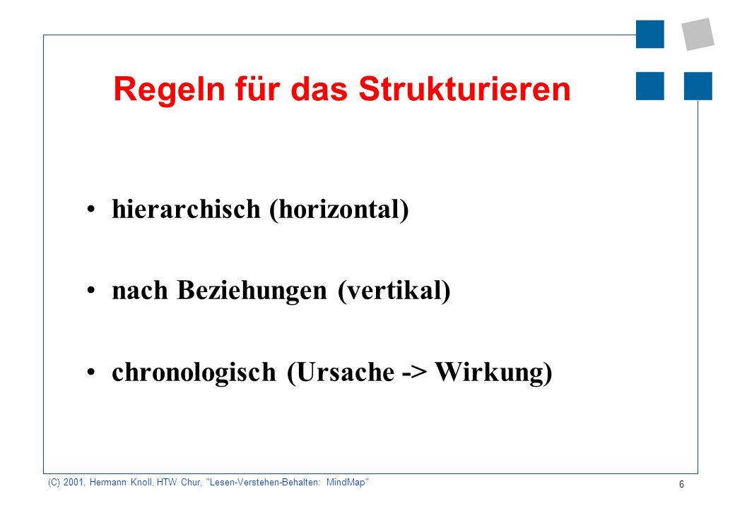 7 (C) 2001, Hermann Knoll, HTW Chur, Lesen-Verstehen-Behalten: MindMap Hierarchische Struktur (horizontal) Beispiel: Telefonbuch