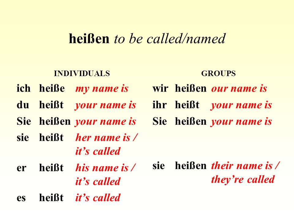 heißen to be called/named INDIVIDUALS ichheißemy name is duheißtyour name is Sieheißenyour name is sieheißther name is / its called erheißthis name is