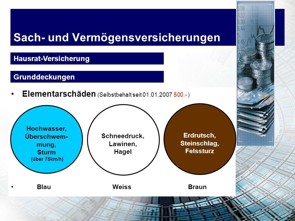 Sach- und Vermögensversicherungen Hausrat-Versicherung Elementarschäden (Selbstbehalt seit 01.01.2007 500.- ) Blau WeissBraun Grunddeckungen Hochwasser, Überschwem- mung, Sturm (über 75km/h) Schneedruck, Lawinen, Hagel Erdrutsch, Steinschlag, Felssturz