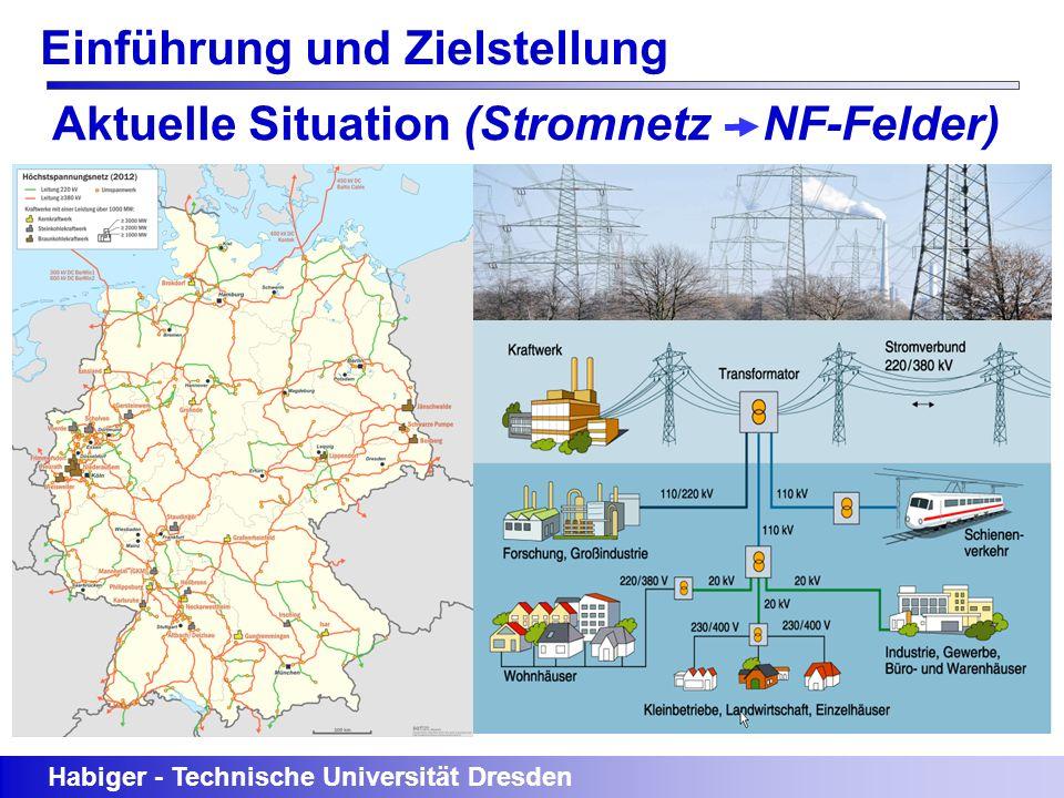 Einführung und Zielstellung Aktuelle Situation (Stromnetz NF-Felder) Habiger - Technische Universität Dresden