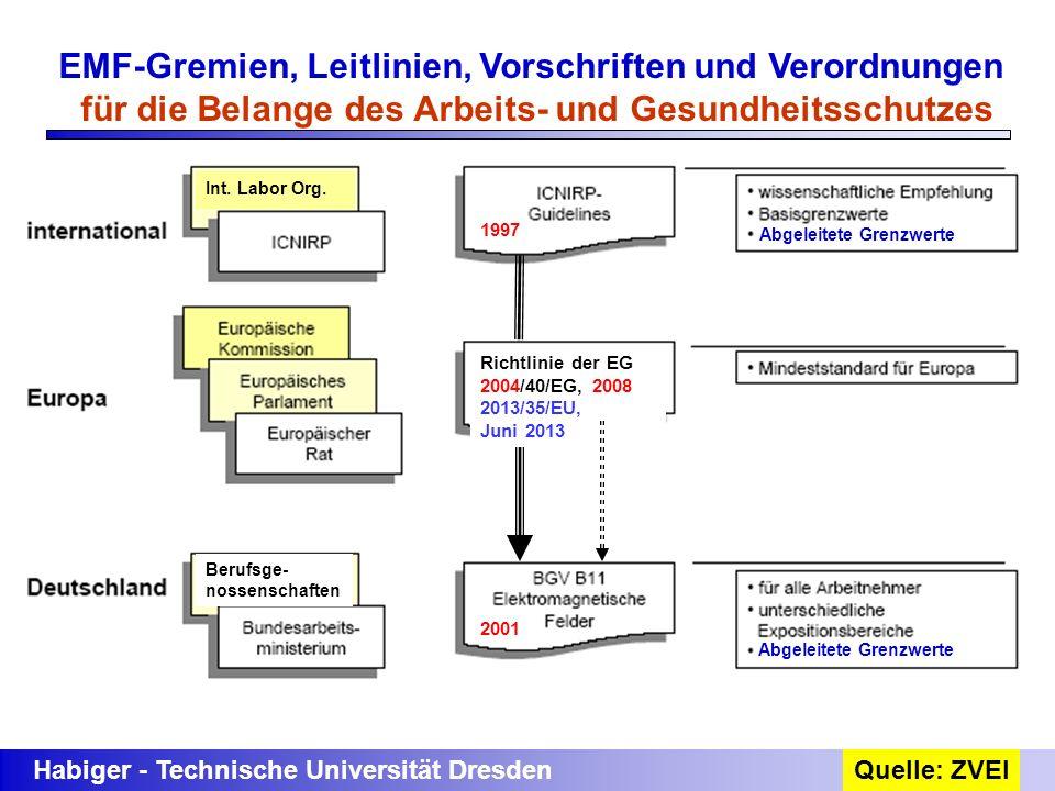Habiger - Technische Universität DresdenQuelle: ZVEI EMF-Gremien, Leitlinien, Vorschriften und Verordnungen für die Belange des Arbeits- und Gesundhei