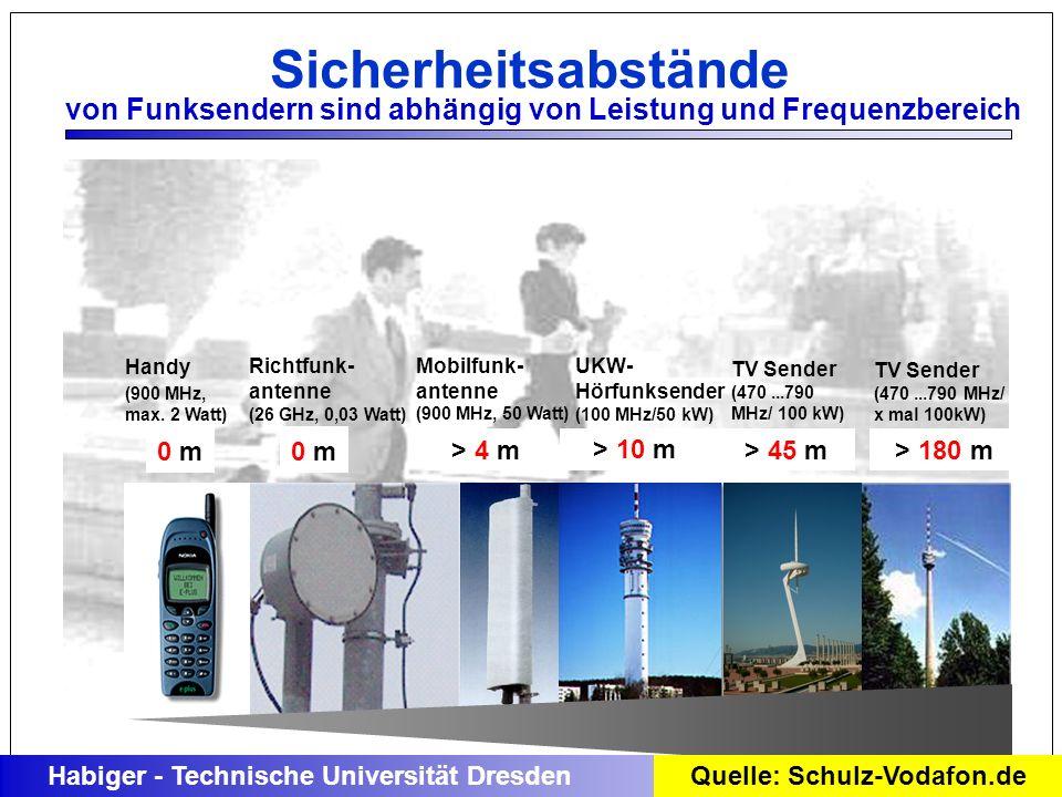 Sicherheitsabstände von Funksendern sind abhängig von Leistung und Frequenzbereich Handy (900 MHz, max. 2 Watt) > 10 m > 45 m TV Sender (470...790 MHz
