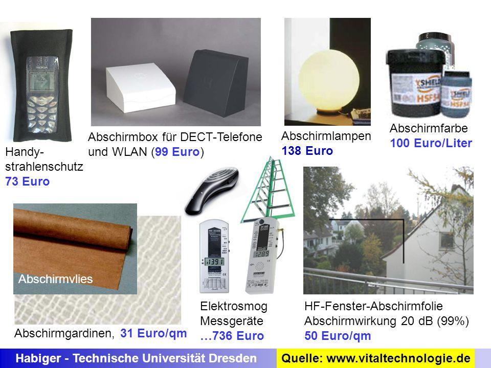 HF-Fenster-Abschirmfolie Abschirmwirkung 20 dB (99%) 50 Euro/qm Abschirmbox für DECT-Telefone und WLAN (99 Euro) Habiger - Technische Universität Dres