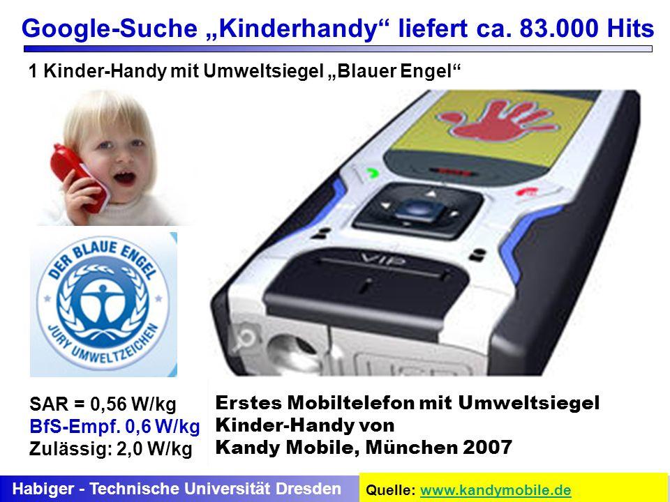 Habiger - Technische Universität Dresden SAR = 0,56 W/kg BfS-Empf. 0,6 W/kg Zulässig: 2,0 W/kg, München 2007 Quelle: www.kandymobile.dewww.kandymobile