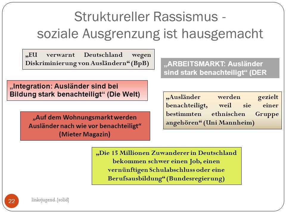 Struktureller Rassismus - soziale Ausgrenzung ist hausgemacht linksjugend.[solid] 22 EU verwarnt Deutschland wegen Diskriminierung von Ausländern (BpB) ARBEITSMARKT: Ausländer sind stark benachteiligt (DER SPIEGEL) Integration: Ausländer sind bei Bildung stark benachteiligt (Die Welt) Ausländer werden gezielt benachteiligt, weil sie einer bestimmten ethnischen Gruppe angehören (Uni Mannheim) Auf dem Wohnungsmarkt werden Ausländer nach wie vor benachteiligt (Mieter Magazin) Die 15 Millionen Zuwanderer in Deutschland bekommen schwer einen Job, einen vernünftigen Schulabschluss oder eine Berufsausbildung (Bundesregierung)