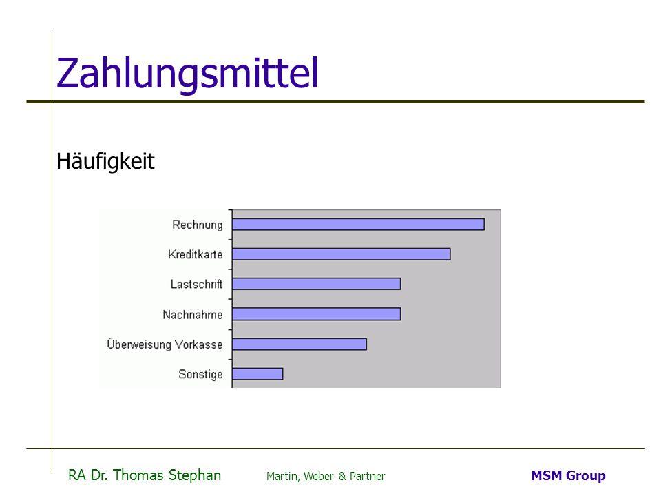 RA Dr. Thomas Stephan Martin, Weber & Partner MSM Group Zahlungsmittel Häufigkeit