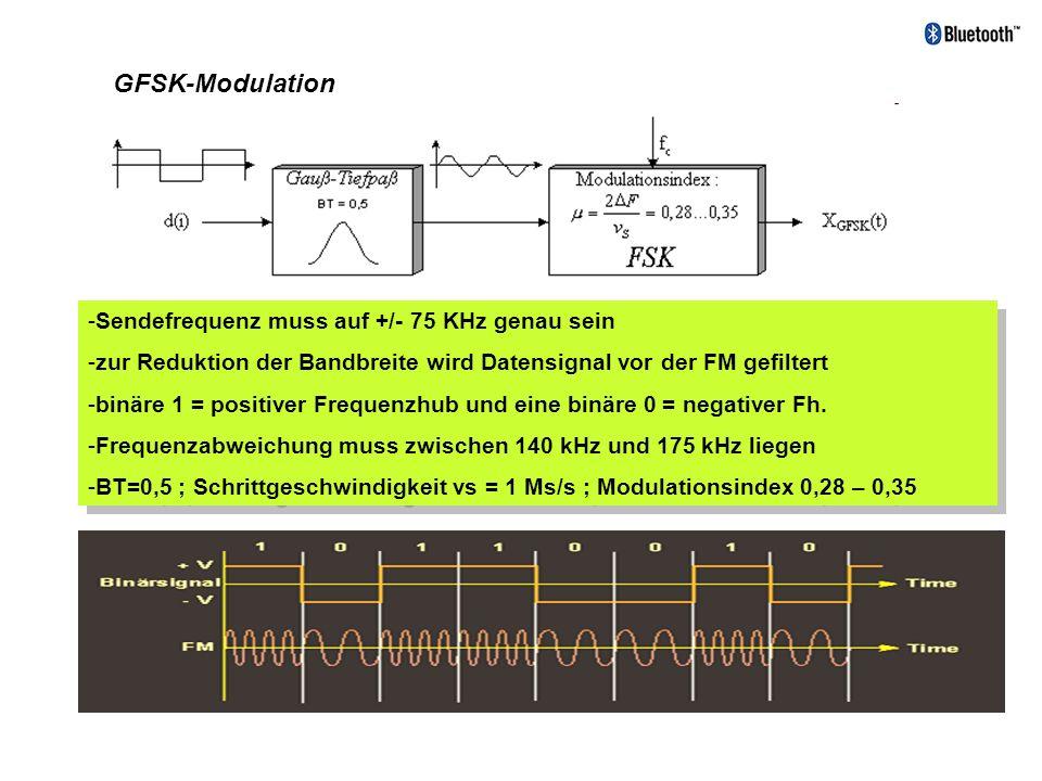 -Sendefrequenz muss auf +/- 75 KHz genau sein -zur Reduktion der Bandbreite wird Datensignal vor der FM gefiltert -binäre 1 = positiver Frequenzhub un