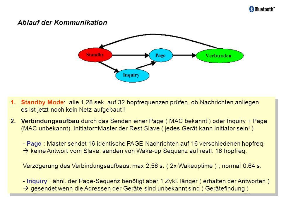 Ablauf der Kommunikation 1.Standby Mode: alle 1,28 sek. auf 32 hopfrequenzen prüfen, ob Nachrichten anliegen es ist jetzt noch kein Netz aufgebaut ! 2