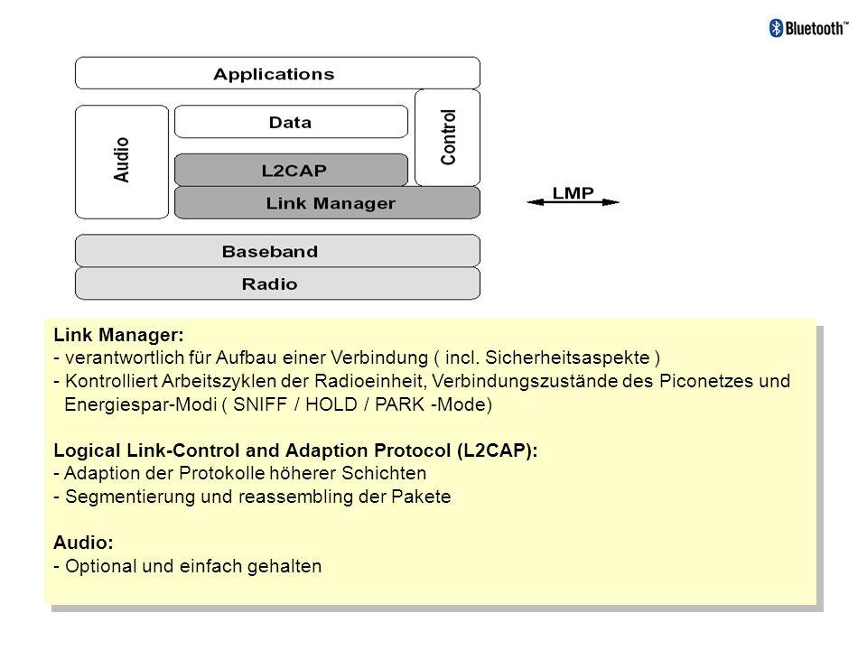 Link Manager: - verantwortlich für Aufbau einer Verbindung ( incl. Sicherheitsaspekte ) - Kontrolliert Arbeitszyklen der Radioeinheit, Verbindungszust