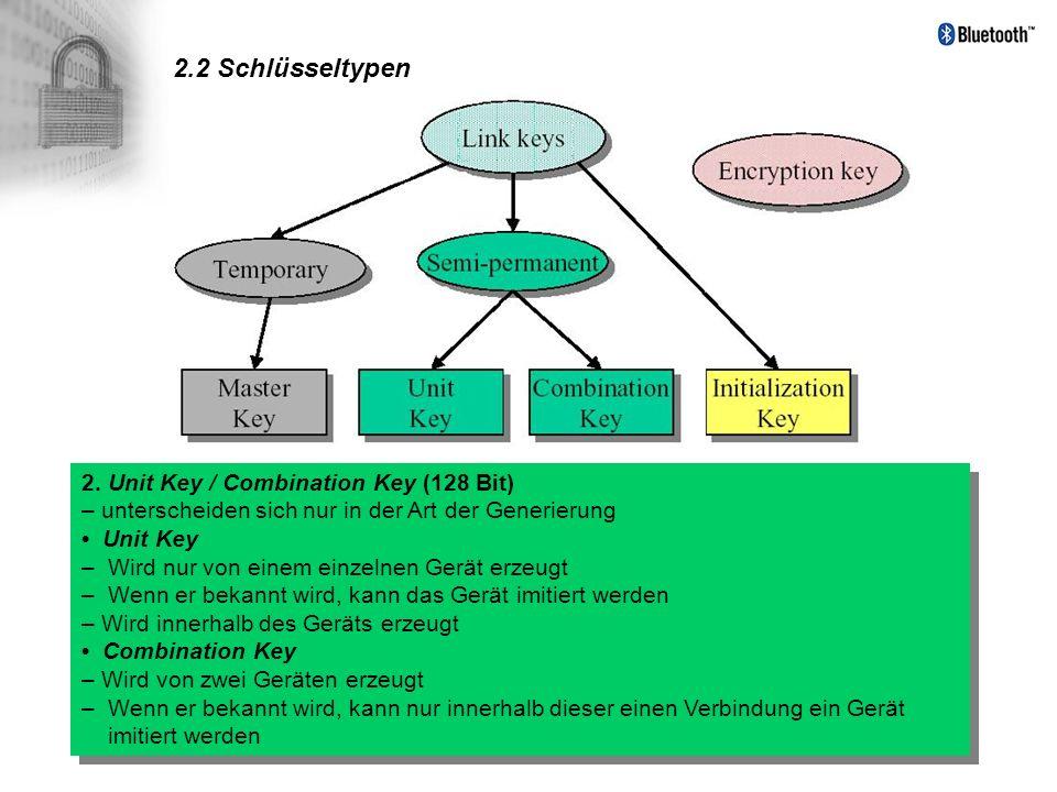 2.2 Schlüsseltypen 2. Unit Key / Combination Key (128 Bit) – unterscheiden sich nur in der Art der Generierung Unit Key – Wird nur von einem einzelnen