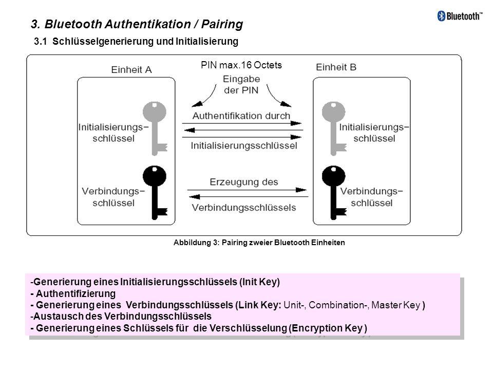 3. Bluetooth Authentikation / Pairing 3.1 Schlüsselgenerierung und Initialisierung Abbildung 3: Pairing zweier Bluetooth Einheiten -Generierung eines