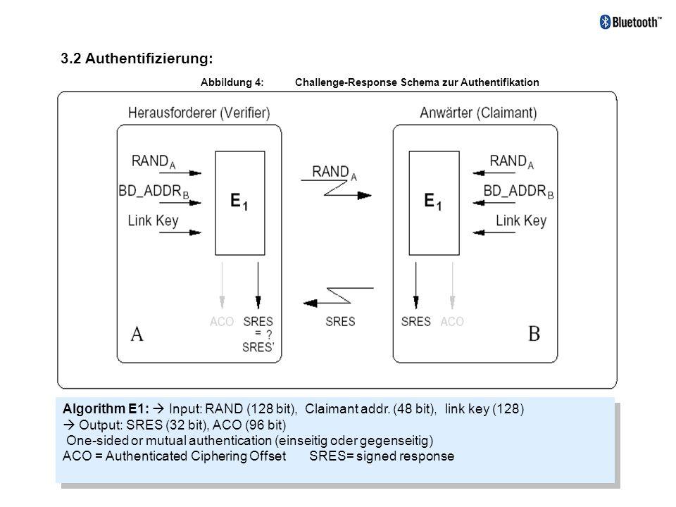 3.2 Authentifizierung: Abbildung 4: Challenge-Response Schema zur Authentifikation Algorithm E1: Input: RAND (128 bit), Claimant addr. (48 bit), link