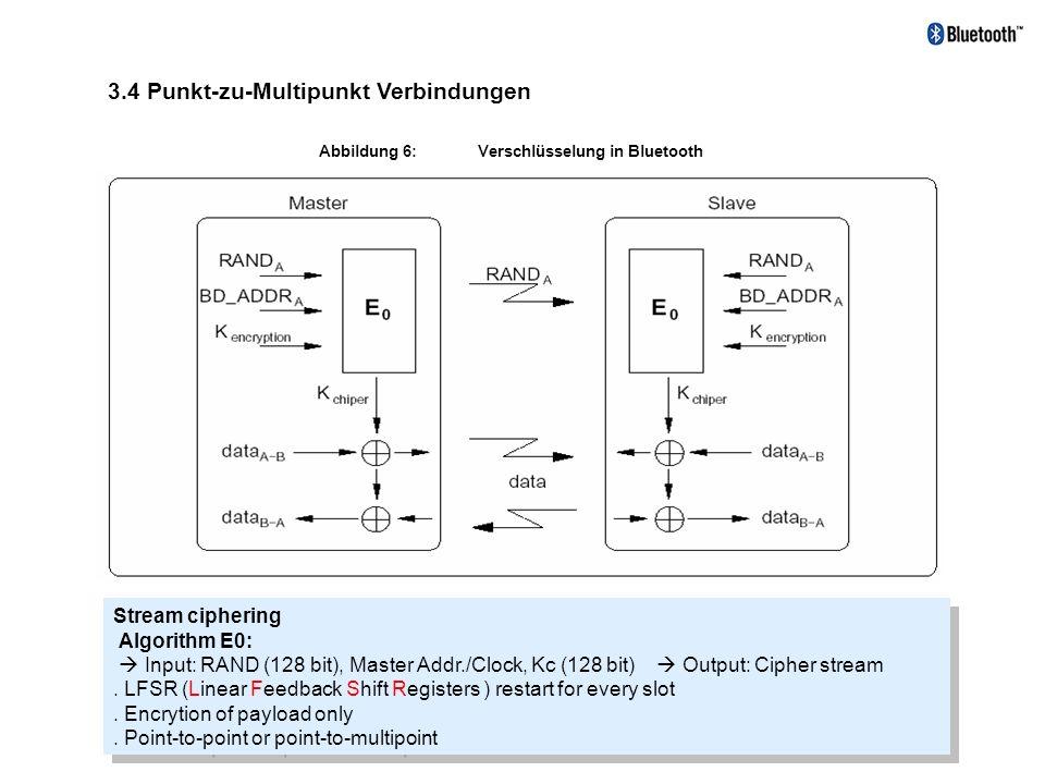 3.4 Punkt-zu-Multipunkt Verbindungen Abbildung 6: Verschlüsselung in Bluetooth Stream ciphering Algorithm E0: Input: RAND (128 bit), Master Addr./Cloc