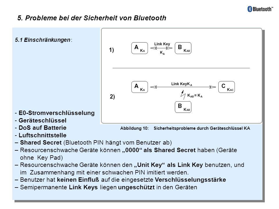 5. Probleme bei der Sicherheit von Bluetooth 5.1 Einschränkungen : - E0-Stromverschlüsselung - Geräteschlüssel - DoS auf Batterie - Luftschnittstelle
