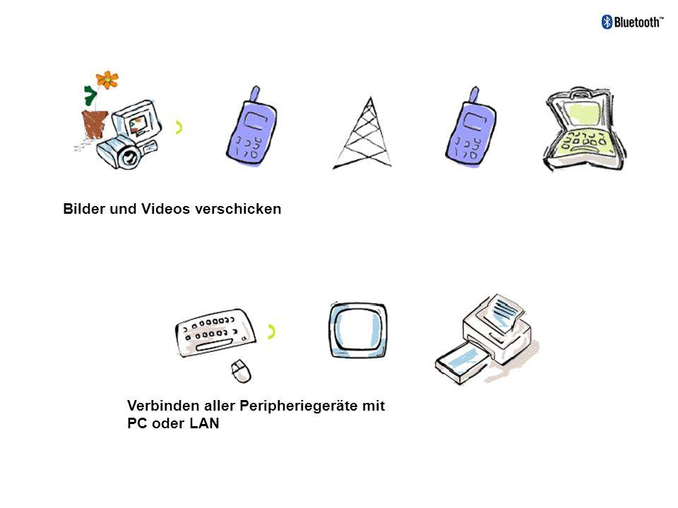 Bilder und Videos verschicken Verbinden aller Peripheriegeräte mit PC oder LAN