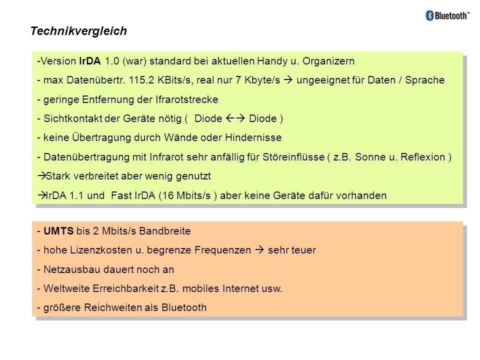 Technikvergleich -Version IrDA 1.0 (war) standard bei aktuellen Handy u. Organizern - max Datenübertr. 115.2 KBits/s, real nur 7 Kbyte/s ungeeignet fü