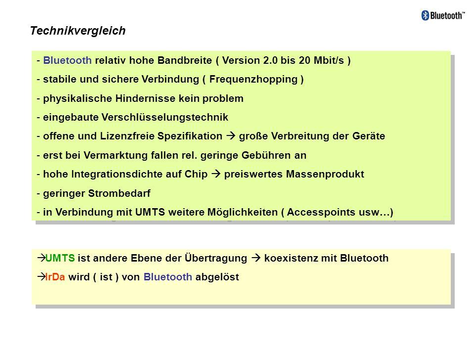 - Bluetooth relativ hohe Bandbreite ( Version 2.0 bis 20 Mbit/s ) - stabile und sichere Verbindung ( Frequenzhopping ) - physikalische Hindernisse kei