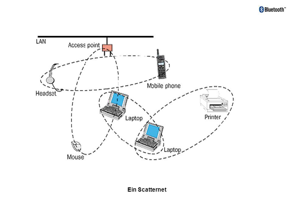 3.4 Punkt-zu-Multipunkt Verbindungen Abbildung 6: Verschlüsselung in Bluetooth Stream ciphering Algorithm E0: Input: RAND (128 bit), Master Addr./Clock, Kc (128 bit) Output: Cipher stream.