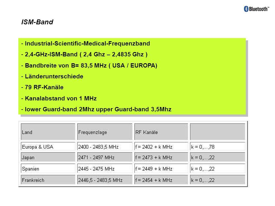 -Sendefrequenz muss auf +/- 75 KHz genau sein -zur Reduktion der Bandbreite wird Datensignal vor der FM gefiltert -binäre 1 = positiver Frequenzhub und eine binäre 0 = negativer Fh.