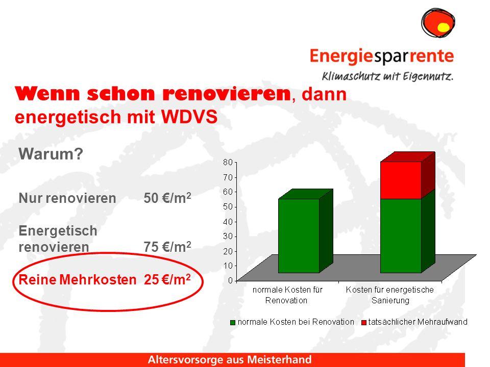 Wenn schon renovieren, dann energetisch mit WDVS Warum? Nur renovieren50 /m 2 Energetisch renovieren 75 /m 2 Reine Mehrkosten 25 /m 2