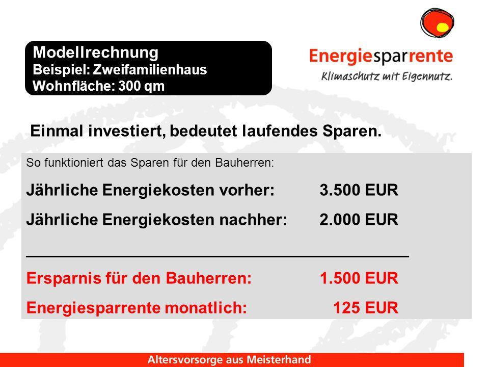 Modellrechnung Beispiel: Zweifamilienhaus Wohnfläche: 300 qm Einmal investiert, bedeutet laufendes Sparen.