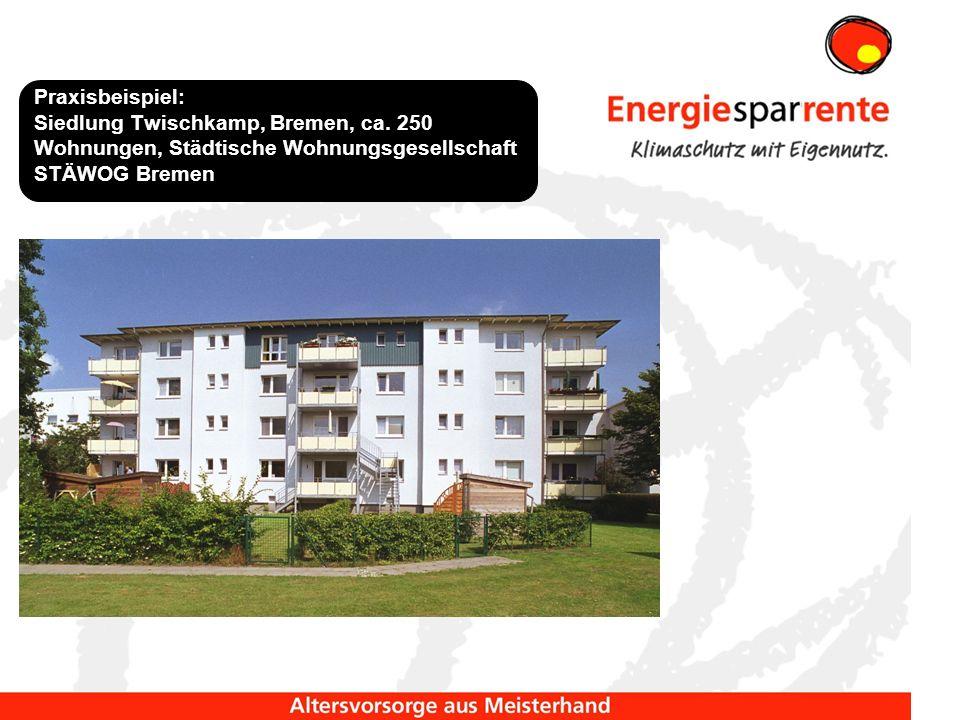 Praxisbeispiel: Siedlung Twischkamp, Bremen, ca. 250 Wohnungen, Städtische Wohnungsgesellschaft STÄWOG Bremen