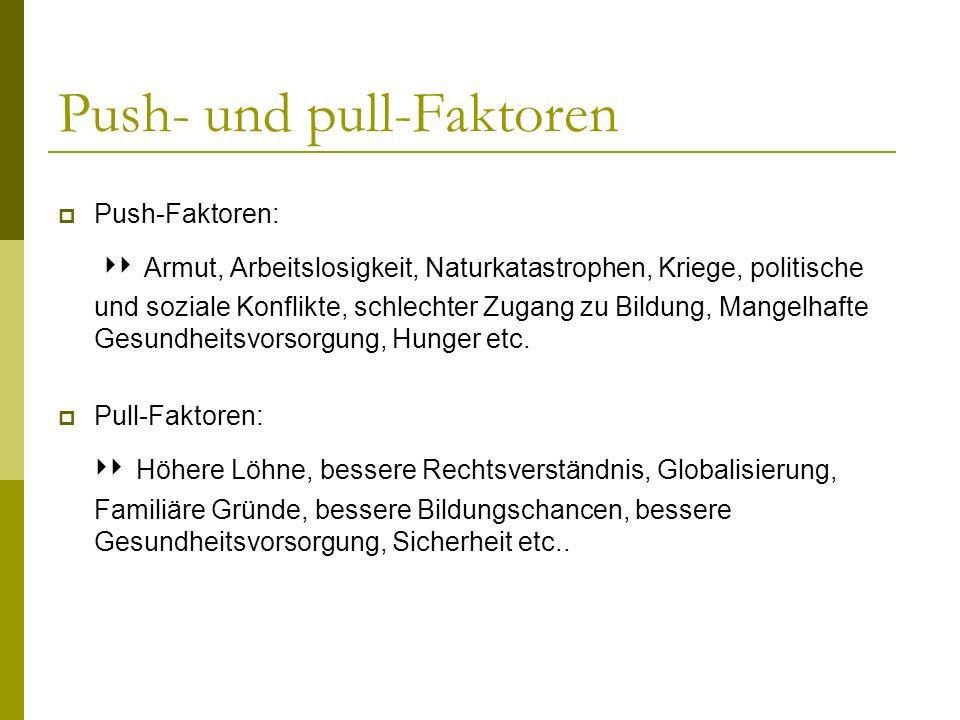 Push- und pull-Faktoren Push-Faktoren: Armut, Arbeitslosigkeit, Naturkatastrophen, Kriege, politische und soziale Konflikte, schlechter Zugang zu Bild
