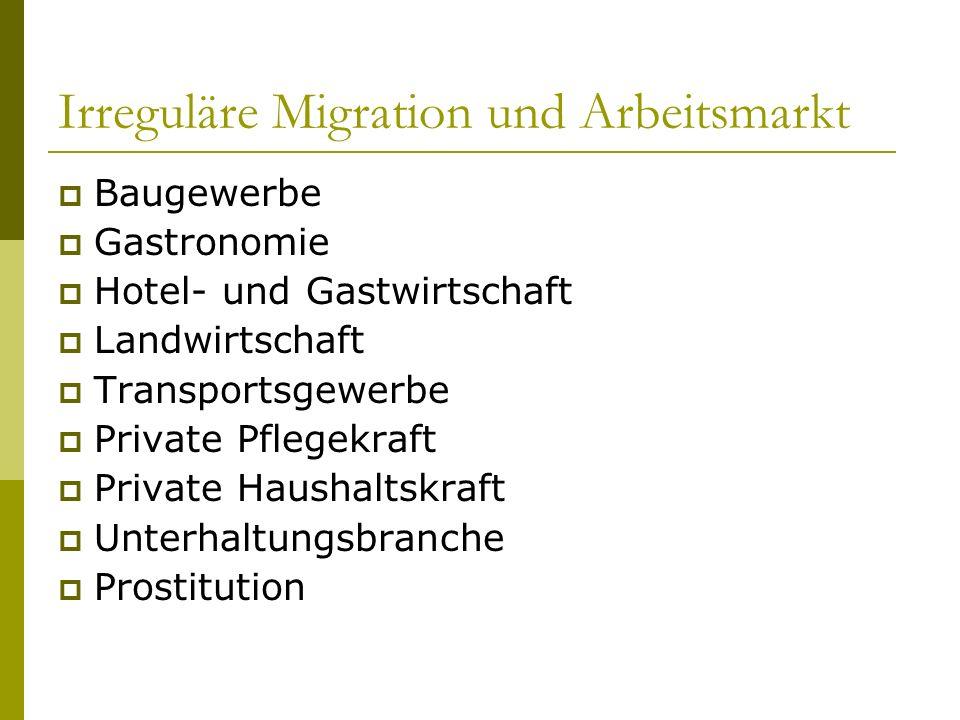 Irreguläre Migration und Arbeitsmarkt Profite der irregulären Arbeit für die deutschen Markwirtschaft (Alt, 2003) Baugewerbe: 12,0 Mrd.