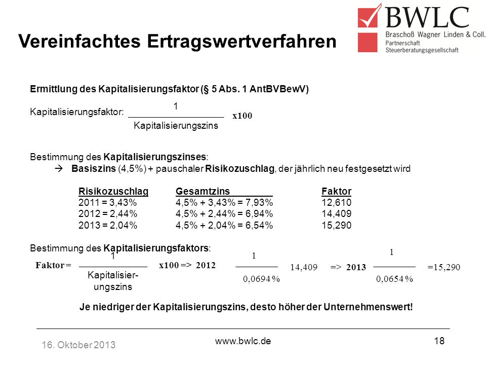 16. Oktober 2013 www.bwlc.de18 Ermittlung des Kapitalisierungsfaktor (§ 5 Abs. 1 AntBVBewV) Kapitalisierungsfaktor: Bestimmung des Kapitalisierungszin
