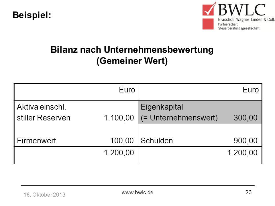 16. Oktober 2013 www.bwlc.de23 Beispiel: Euro Aktiva einschl. stiller Reserven 1.100,00 Eigenkapital (= Unternehmenswert) 300,00 Firmenwert 100,00Schu