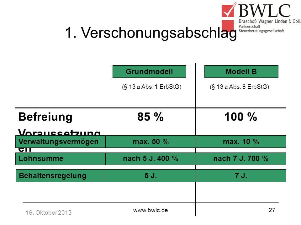 16. Oktober 2013 www.bwlc.de27 1. Verschonungsabschlag Befreiung85 %100 % Voraussetzung en GrundmodellModell B Verwaltungsvermögenmax. 50 %max. 10 % L