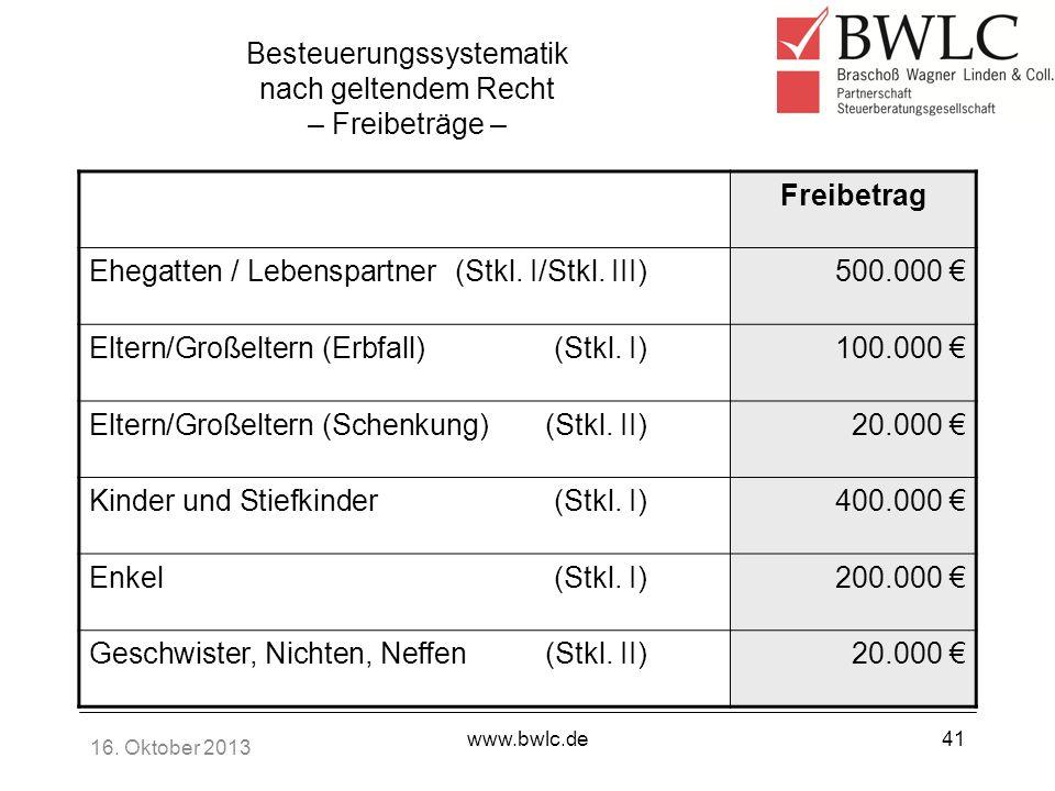 16. Oktober 2013 www.bwlc.de41 Besteuerungssystematik nach geltendem Recht – Freibeträge – Freibetrag Ehegatten / Lebenspartner(Stkl. I/Stkl. III)500.