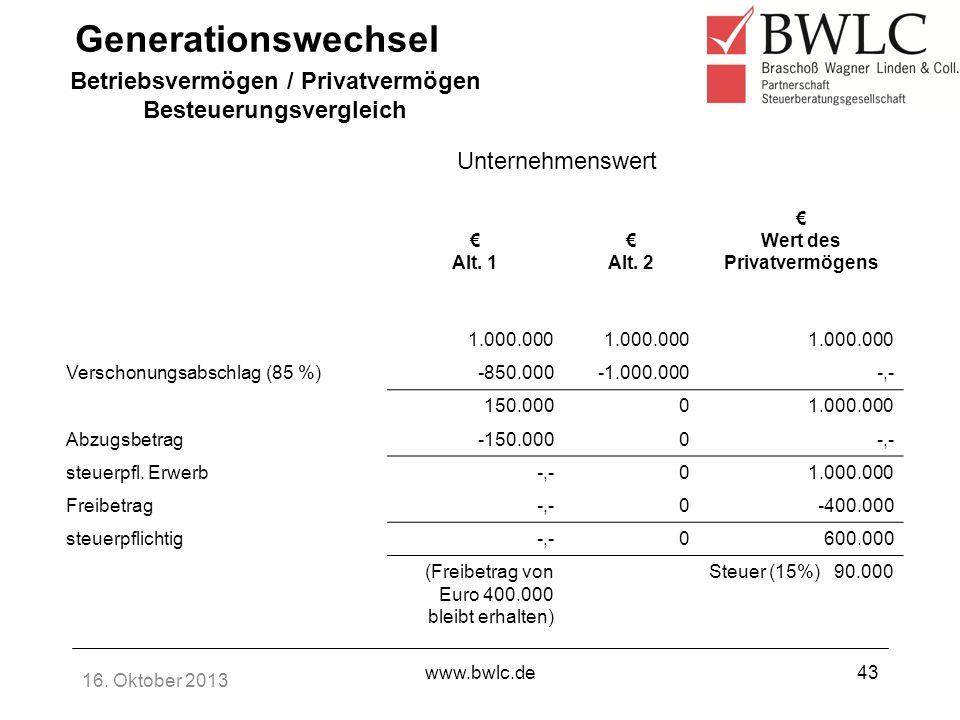 16. Oktober 2013 www.bwlc.de43 Betriebsvermögen / Privatvermögen Besteuerungsvergleich Generationswechsel Unternehmenswert Alt. 1 Alt. 2 Wert des Priv