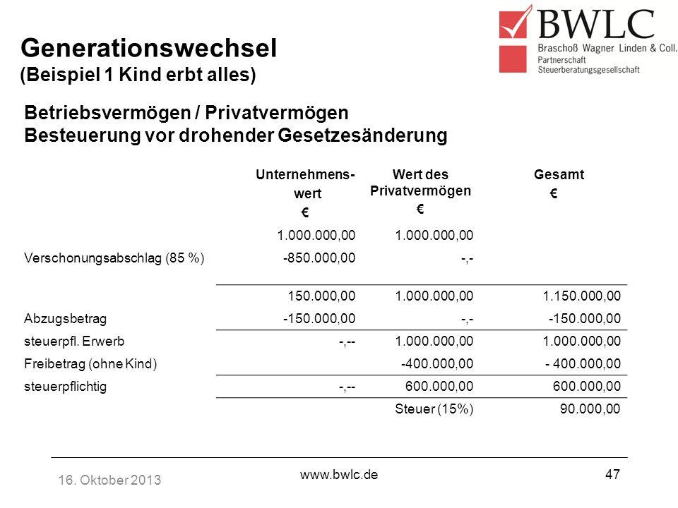 16. Oktober 2013 www.bwlc.de47 Betriebsvermögen / Privatvermögen Besteuerung vor drohender Gesetzesänderung Unternehmens- wert Wert des Privatvermögen