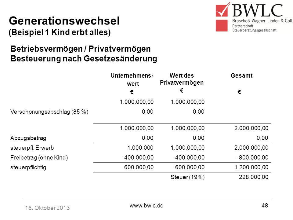 16. Oktober 2013 www.bwlc.de48 Betriebsvermögen / Privatvermögen Besteuerung nach Gesetzesänderung Unternehmens- wert Wert des Privatvermögen Gesamt 1