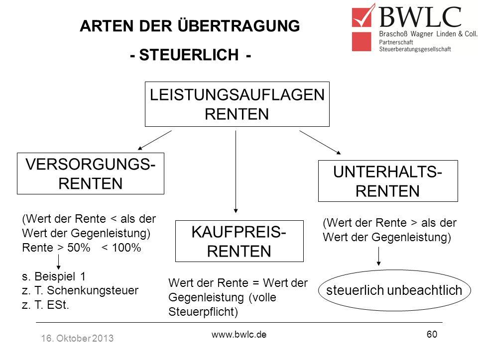 16. Oktober 2013 www.bwlc.de60 ARTEN DER ÜBERTRAGUNG - STEUERLICH - LEISTUNGSAUFLAGEN RENTEN VERSORGUNGS- RENTEN UNTERHALTS- RENTEN KAUFPREIS- RENTEN