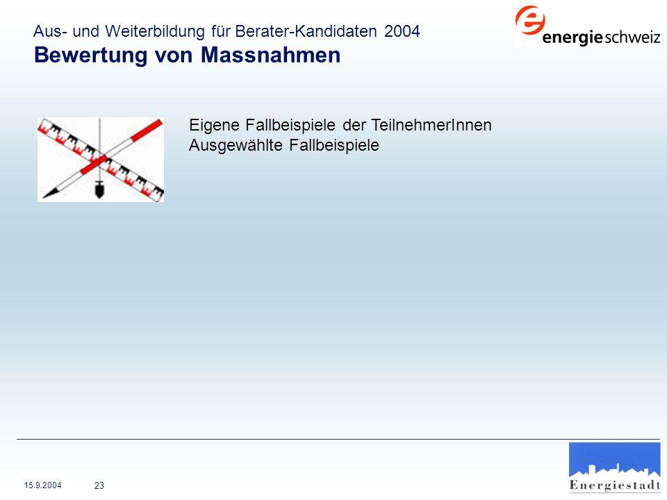 15.9.2004 23 Aus- und Weiterbildung für Berater-Kandidaten 2004 Bewertung von Massnahmen Eigene Fallbeispiele der TeilnehmerInnen Ausgewählte Fallbeis