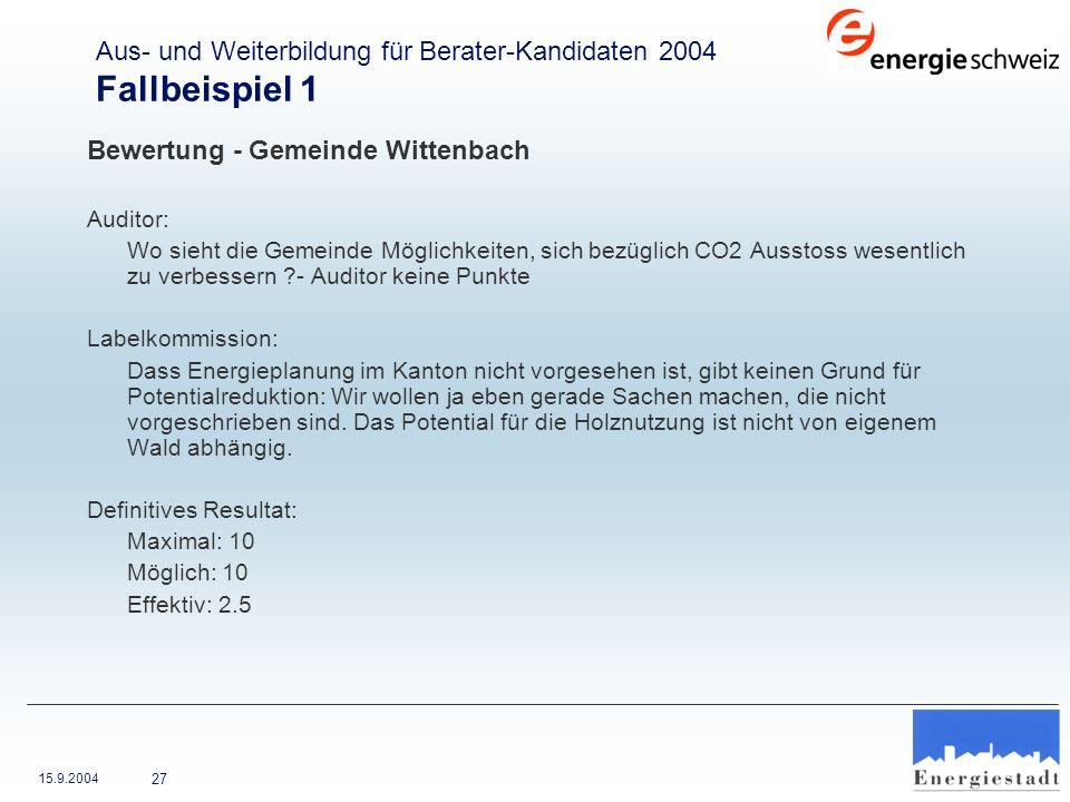 15.9.2004 27 Bewertung - Gemeinde Wittenbach Auditor: Wo sieht die Gemeinde Möglichkeiten, sich bezüglich CO2 Ausstoss wesentlich zu verbessern ?- Aud
