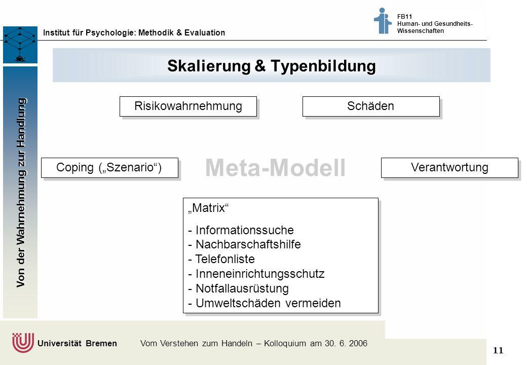 11 Klimaschutz fördern - vom Wissen zum Handeln - Bremer Akteure tauschen sich aus © Dr. Thomas Martens, 2003 Institut für Psychologie: Methodik & Eva