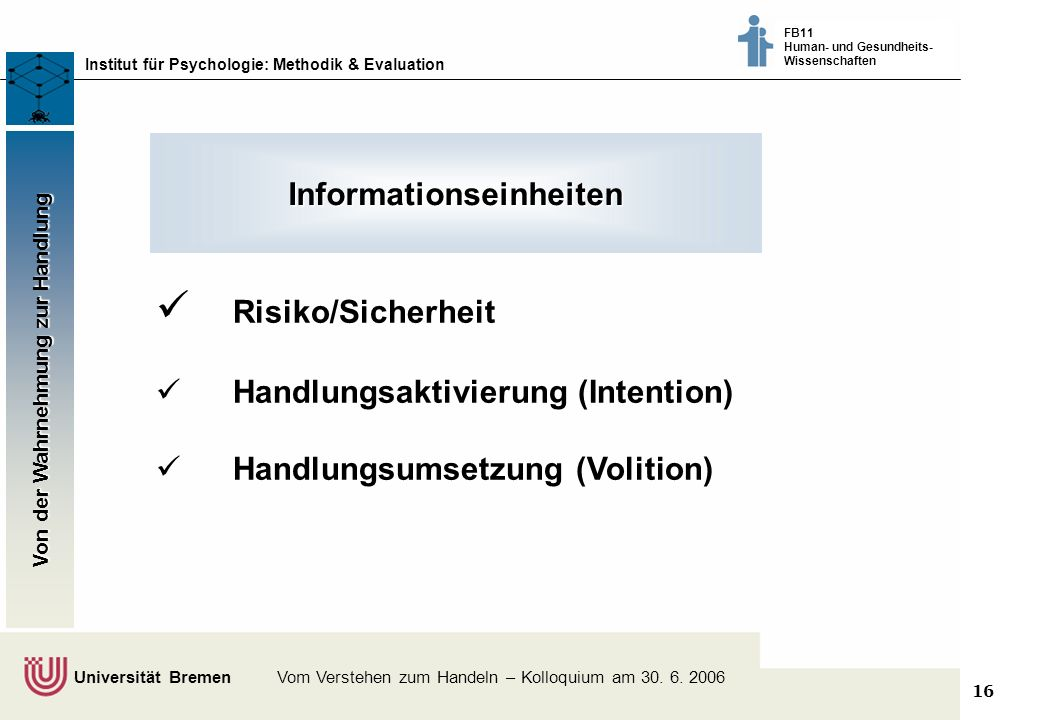 16 Klimaschutz fördern - vom Wissen zum Handeln - Bremer Akteure tauschen sich aus © Dr. Thomas Martens, 2003 Institut für Psychologie: Methodik & Eva