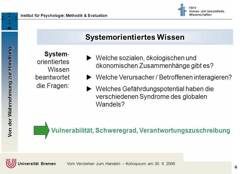 6 Klimaschutz fördern - vom Wissen zum Handeln - Bremer Akteure tauschen sich aus © Dr. Thomas Martens, 2003 Institut für Psychologie: Methodik & Eval