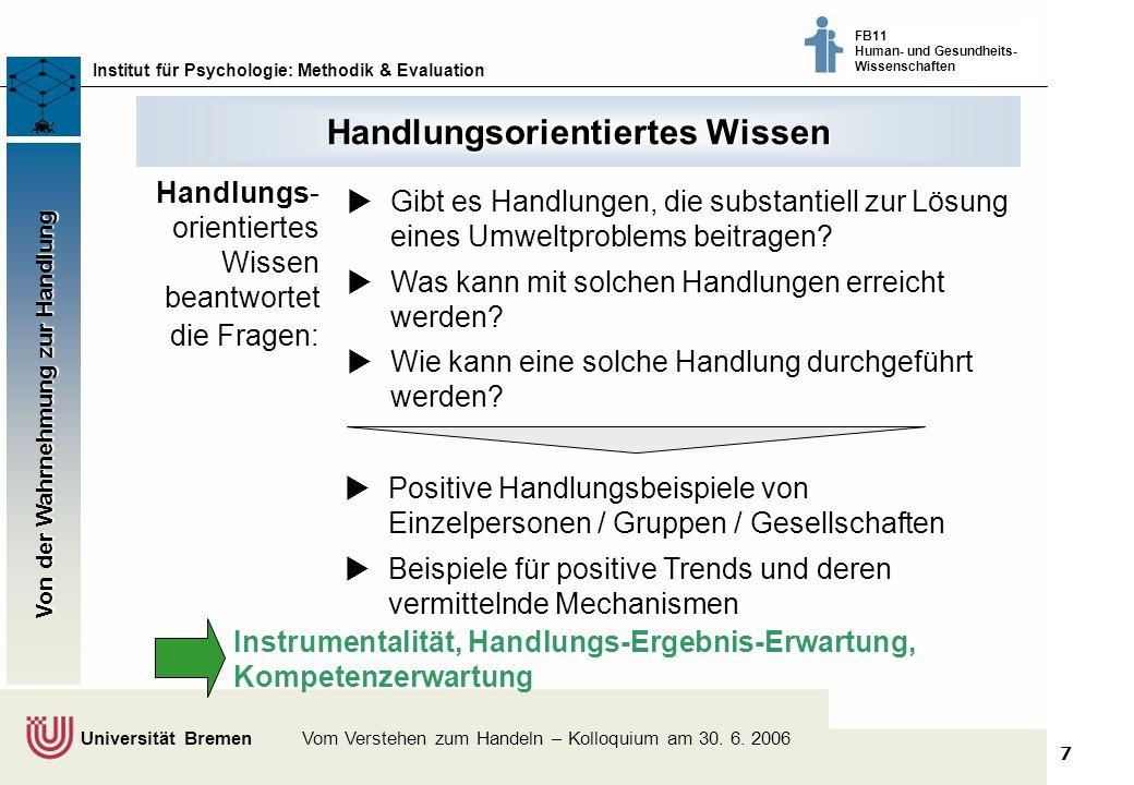 7 Klimaschutz fördern - vom Wissen zum Handeln - Bremer Akteure tauschen sich aus © Dr. Thomas Martens, 2003 Institut für Psychologie: Methodik & Eval