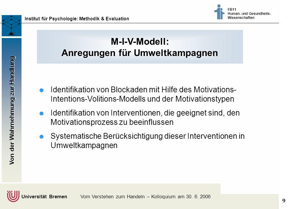 9 Klimaschutz fördern - vom Wissen zum Handeln - Bremer Akteure tauschen sich aus © Dr. Thomas Martens, 2003 Institut für Psychologie: Methodik & Eval