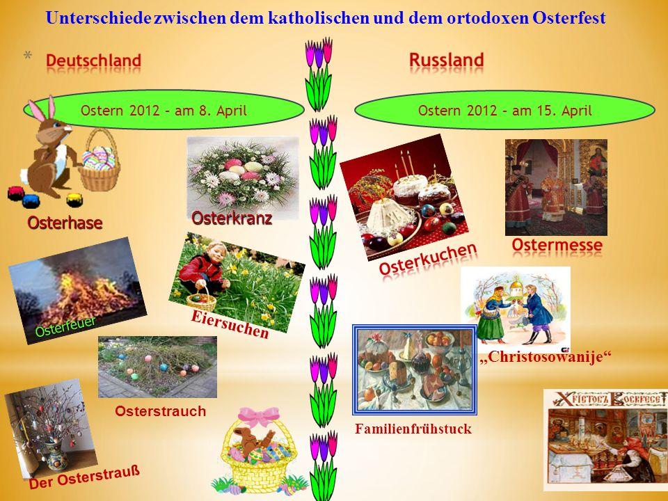 Unterschiede zwischen dem katholischen und dem ortodoxen Osterfest Ostern 2012 – am 8. April Ostern 2012 – am 15. April Osterkranz Osterfeuer Osterhas