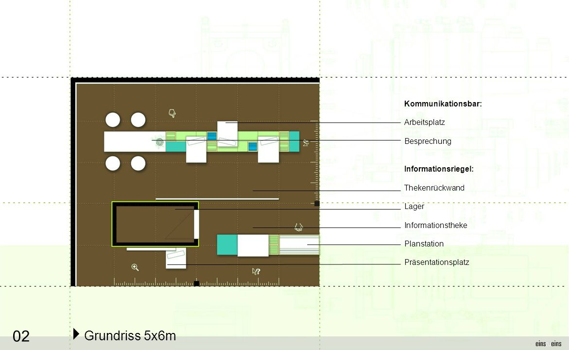 02 Grundriss 5x6m Kommunikationsbar: Arbeitsplatz Besprechung Informationsriegel: Thekenrückwand Lager Informationstheke Planstation Präsentationsplatz