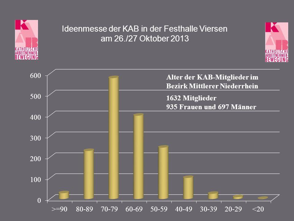 Ideenmesse der KAB in der Festhalle Viersen am 26./27 Oktober 2013